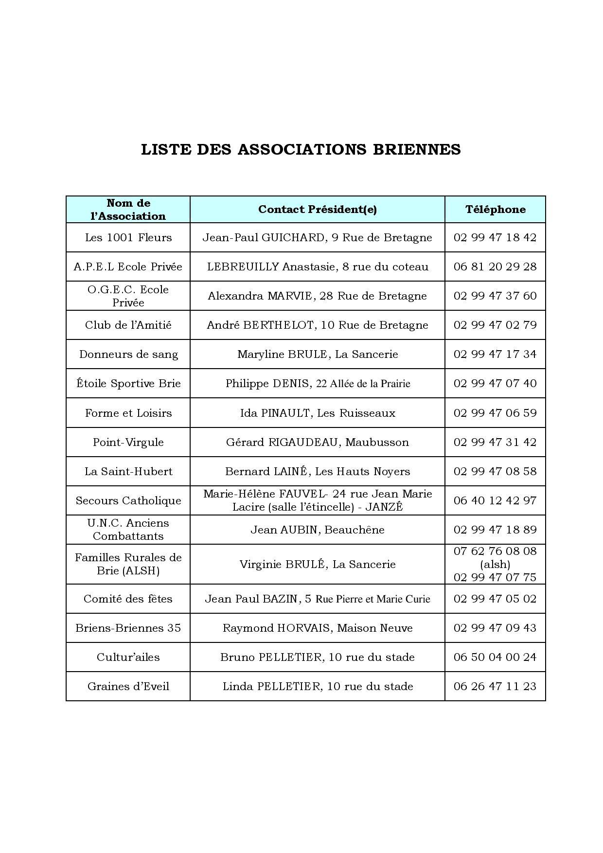 liste-des-associations-briennes