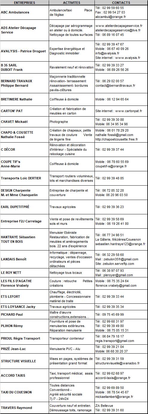 tableau-entreprises-2018