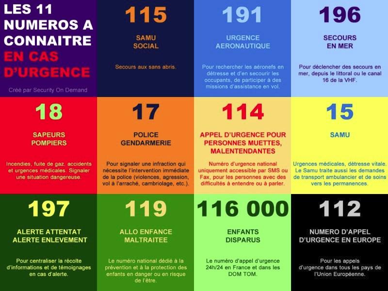 numeros-d-urgences