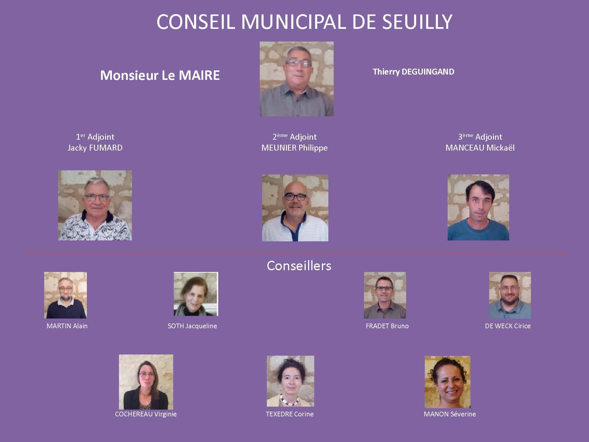 trombinoscope-du-conseil-municipal