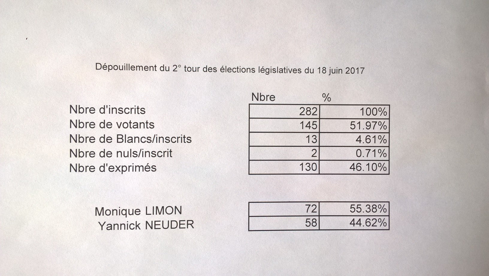 election-2eme-tour