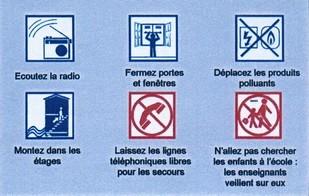 conduites-a-tenir-risque-inondation-de-plaine