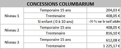 tarifs-columbariums