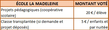 ecole-de-la-madeleine