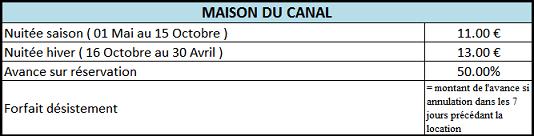 tarifs-maison-du-canal