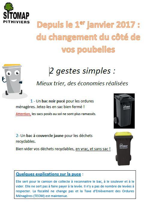 sitomap-info-sur-la-puce