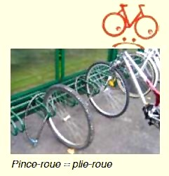 pince-roue