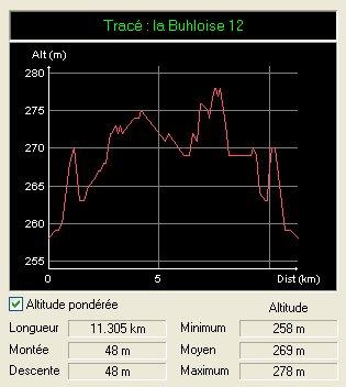 profil-approximatif-du-parcours