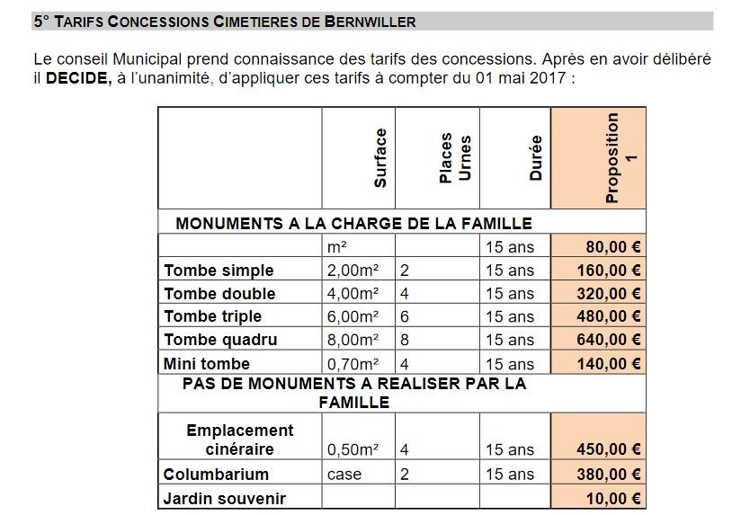 tarifs-des-concessions