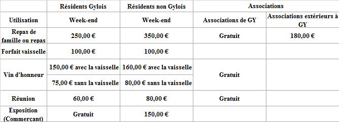 nouveau-tarifs-au-06-octobre-2015