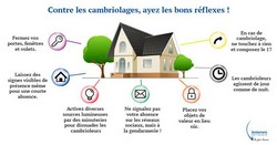 reflexes-cambriolages-logo