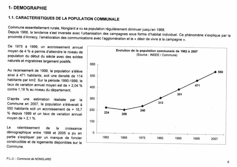 croissance-population-de-1962-a-2007