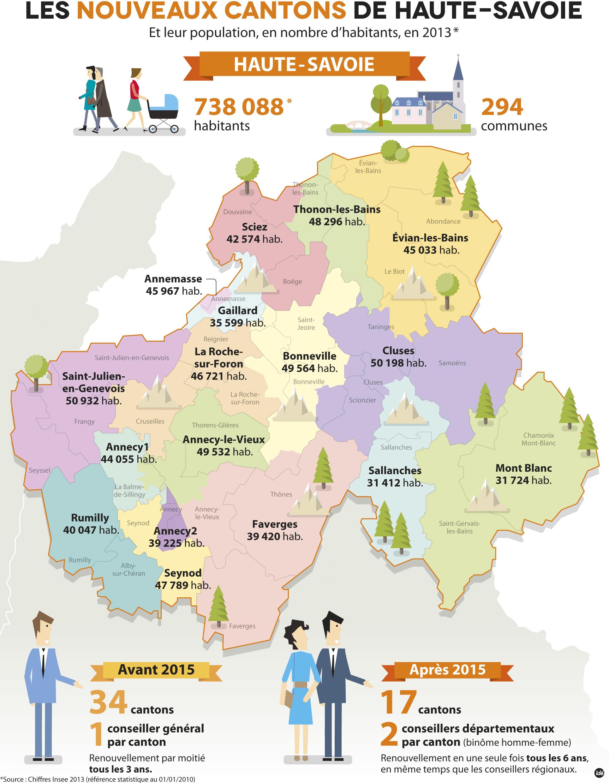 les-nouveaux-cantons-en-2015