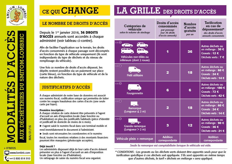 grille_des_droits_d_acces-jpg