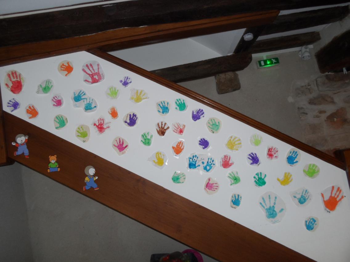 les-mains