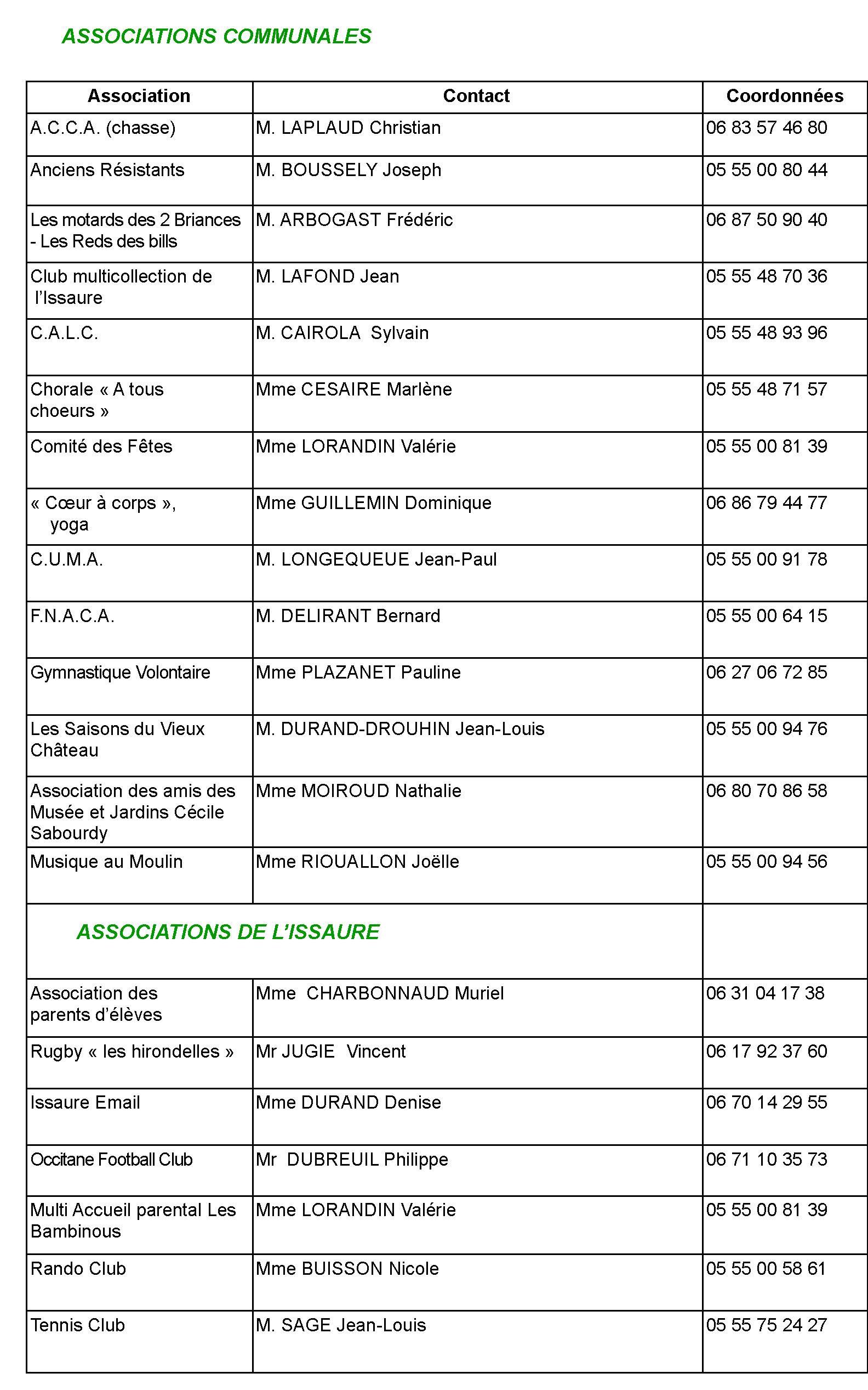 associations-2014
