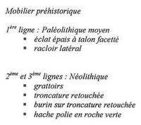 mobilier-prehistorique-legende